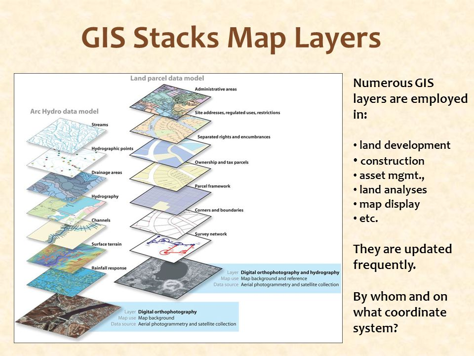 GIS Stacks Map Layers Numerous GIS layers are employed in: land development construction asset mgmt., land analyses map display etc.