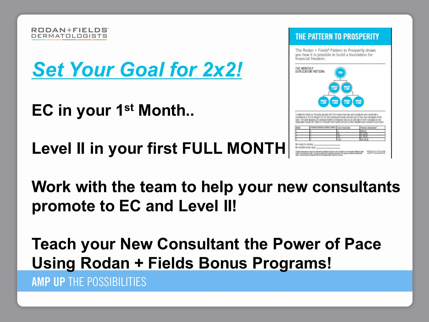Set Your Goal for 2x2! EC in your 1 st Month.. Level II in your first FULL MONTH Work with the team to help your new consultants promote to EC and Lev