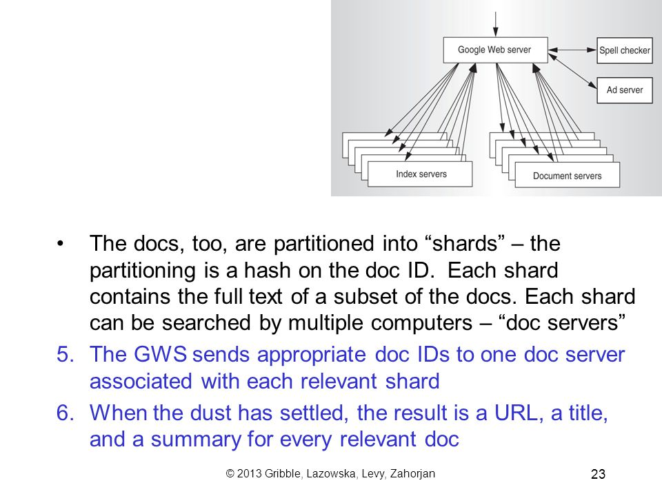 "© 2013 Gribble, Lazowska, Levy, Zahorjan 23 The docs, too, are partitioned into ""shards"" – the partitioning is a hash on the doc ID. Each shard contai"