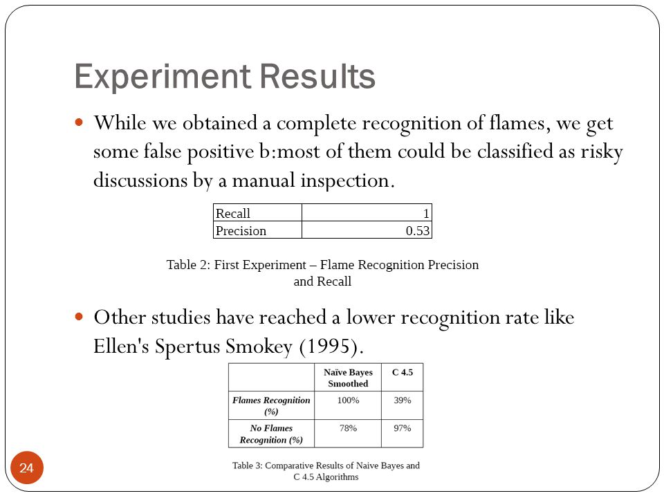 Experiment Results 24 While we obtained a complete recognition of flames, we get some false positive b:most of them could be classified as risky discussions by a manual inspection.
