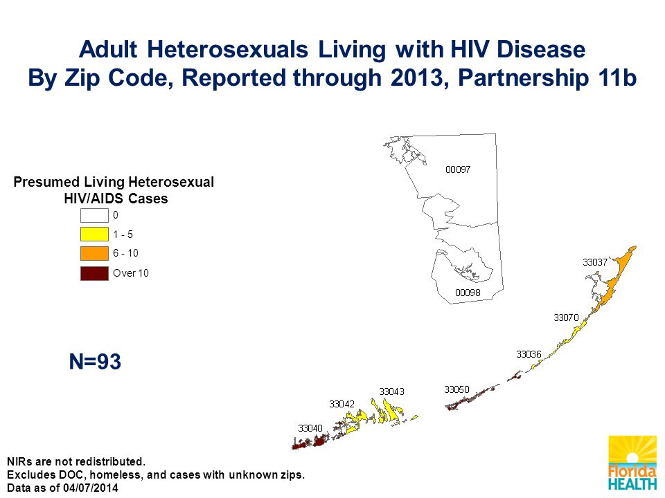 Presumed Living Heterosexual HIV/AIDS Cases N=93 Over 10 6 - 10 1 - 5 0 Adult Heterosexuals Living with HIV Disease By Zip Code, Reported through 2013, Partnership 11b NIRs are not redistributed.