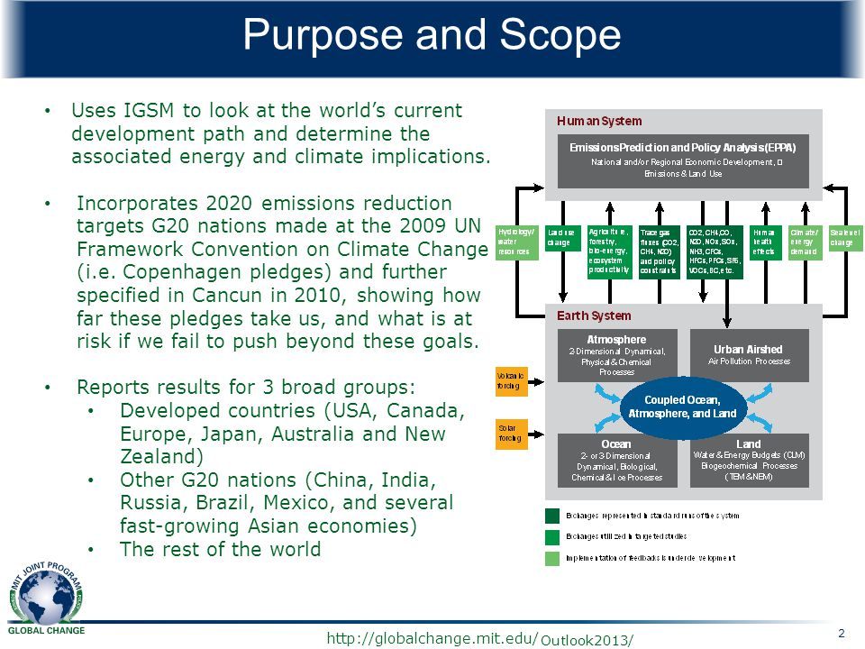 http://globalchange.mit.edu/ Purpose and Scope Uses IGSM to look at the world's current development path and determine the associated energy and clima