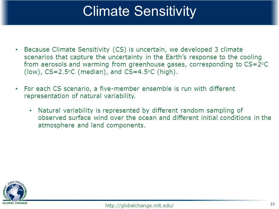 http://globalchange.mit.edu/ Climate Sensitivity Because Climate Sensitivity (CS) is uncertain, we developed 3 climate scenarios that capture the unce
