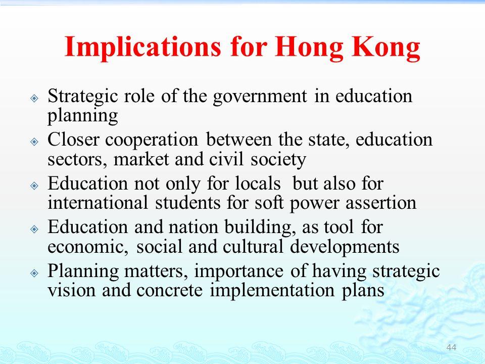 Reference  Chan, K.K., & Ng, P.T.(2008).
