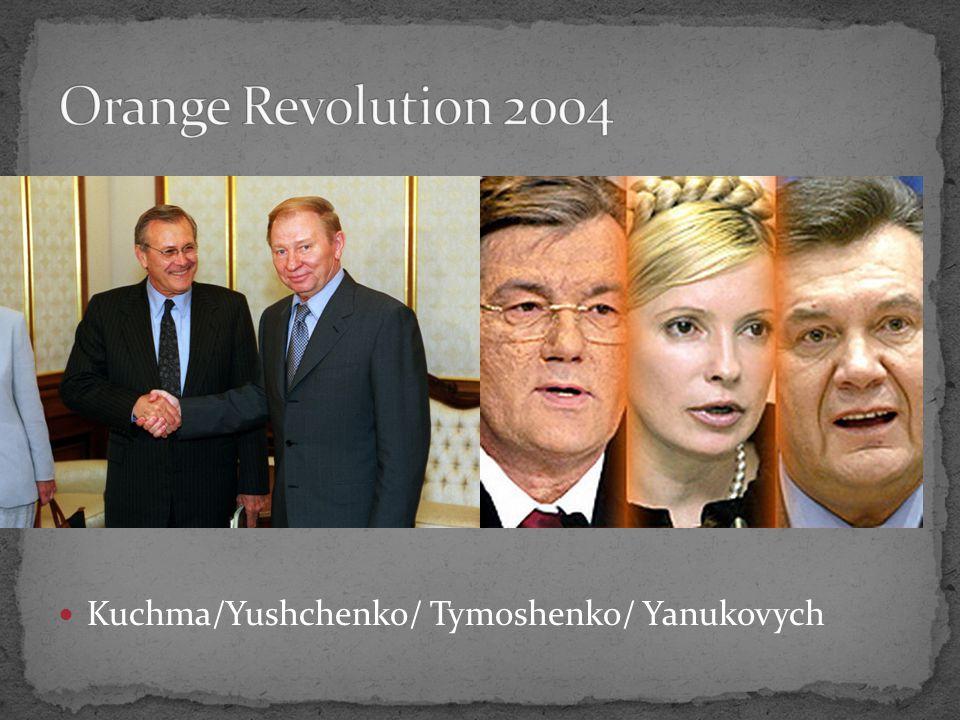 Kuchma/Yushchenko/ Tymoshenko/ Yanukovych
