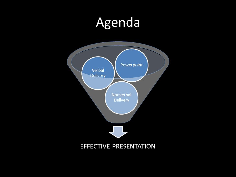 Agenda EFFECTIVE PRESENTATION Nonverbal Delivery Verbal Delivery Powerpoint