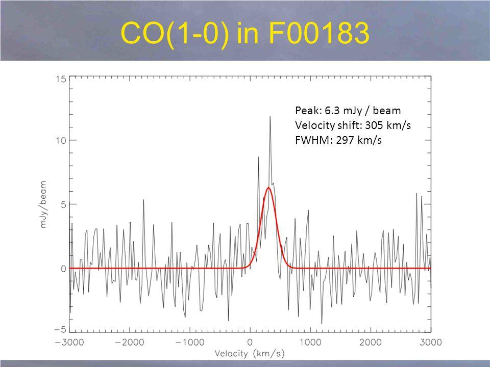 Peak: 6.3 mJy / beam Velocity shift: 305 km/s FWHM: 297 km/s