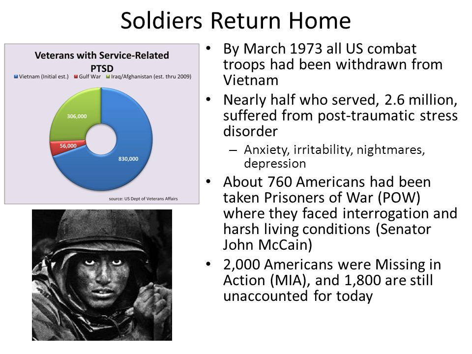 Soldiers Return Home By March 1973 all US combat troops had been withdrawn from Vietnam Nearly half who served, 2.6 million, suffered from post-traumatic stress disorder – Anxiety, irritability, nightmares, depression About 760 Americans had been taken Prisoners of War (POW) where they faced interrogation and harsh living conditions (Senator John McCain) 2,000 Americans were Missing in Action (MIA), and 1,800 are still unaccounted for today