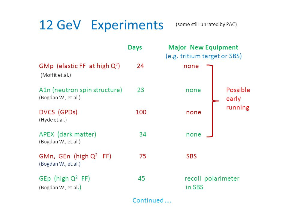 12 GeV Experiments Days Major New Equipment (e.g.
