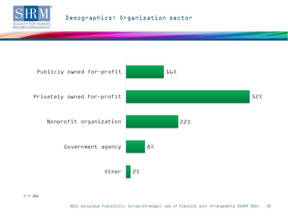 Demographics: Organization sector 32 n = 366 2014 Workplace Flexibility Survey—Strategic Use of Flexible Work Arrangements ©SHRM 2014
