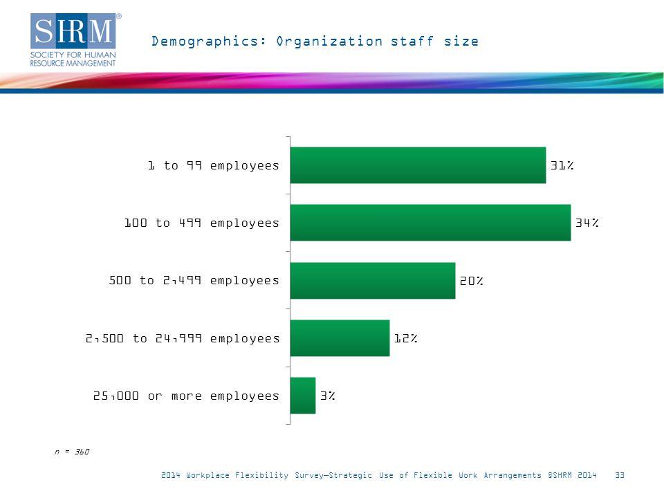 Demographics: Organization staff size 33 n = 360 2014 Workplace Flexibility Survey—Strategic Use of Flexible Work Arrangements ©SHRM 2014