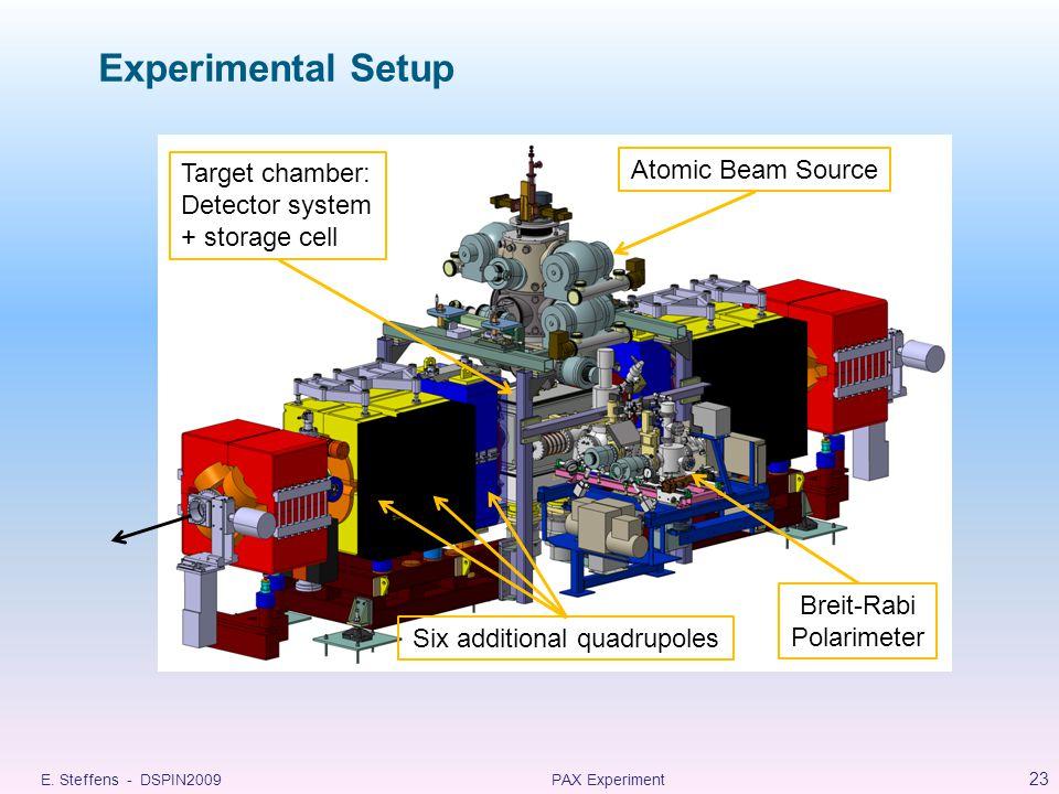 E. Steffens - DSPIN2009PAX Experiment 23 Experimental Setup Atomic Beam Source Six additional quadrupoles Breit-Rabi Polarimeter Target chamber: Detec