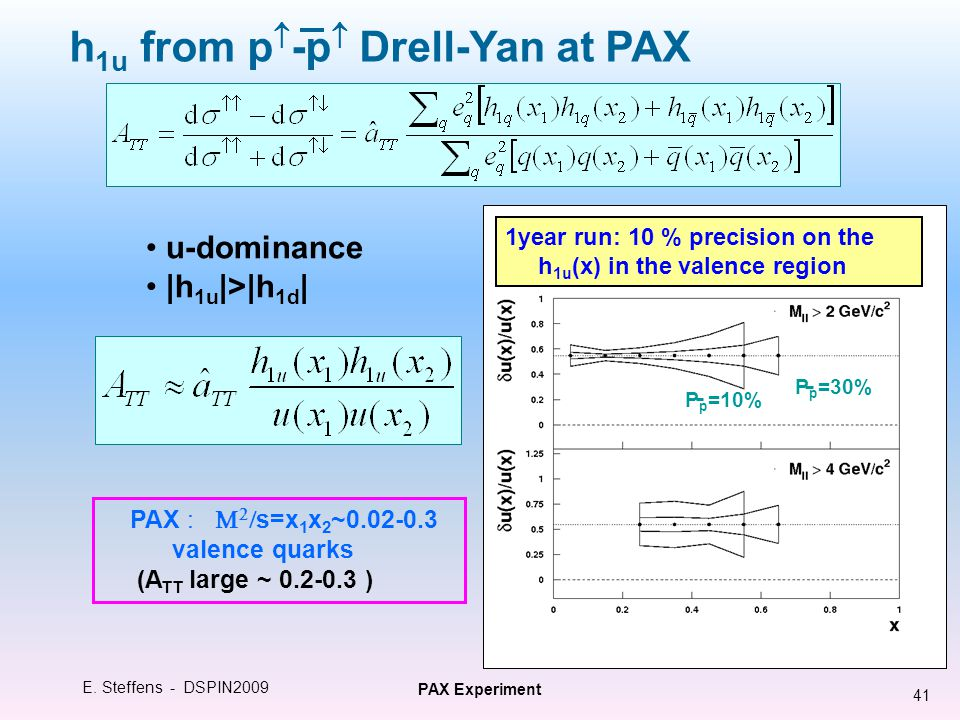PAX Experiment 41 h 1u from p  -p  Drell-Yan at PAX PAX :    s=x 1 x 2 ~0.02-0.3 valence quarks (A TT large ~ 0.2-0.3 ) u-dominance |h 1u |>|h 1d | Similar predictions by Efremov et al., Eur.