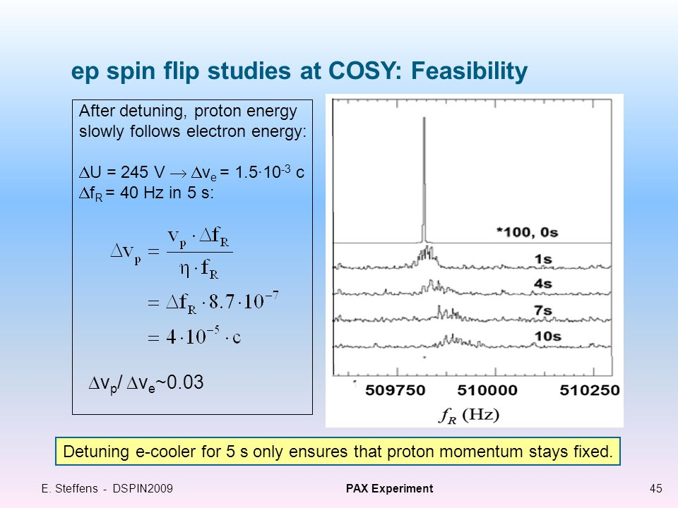 ep spin flip studies at COSY: Feasibility Detuning e-cooler for 5 s only ensures that proton momentum stays fixed.