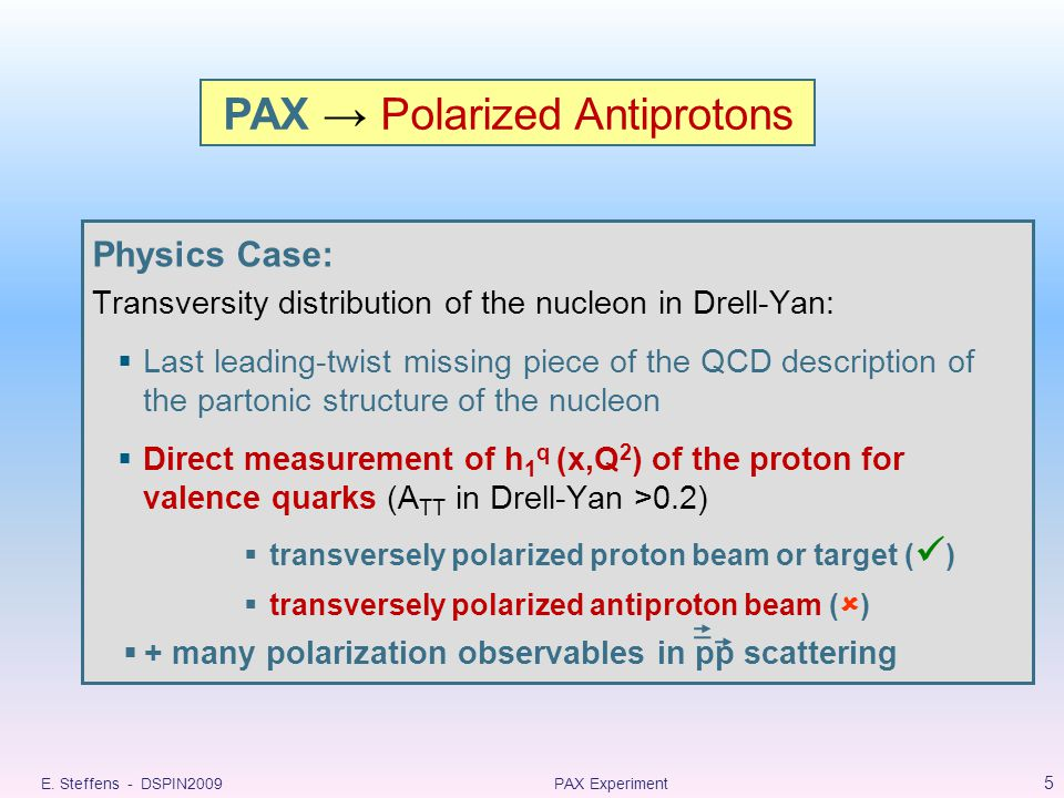 E. Steffens - DSPIN2009PAX Experiment 5 Physics Case: Transversity distribution of the nucleon in Drell-Yan:  Last leading-twist missing piece of the