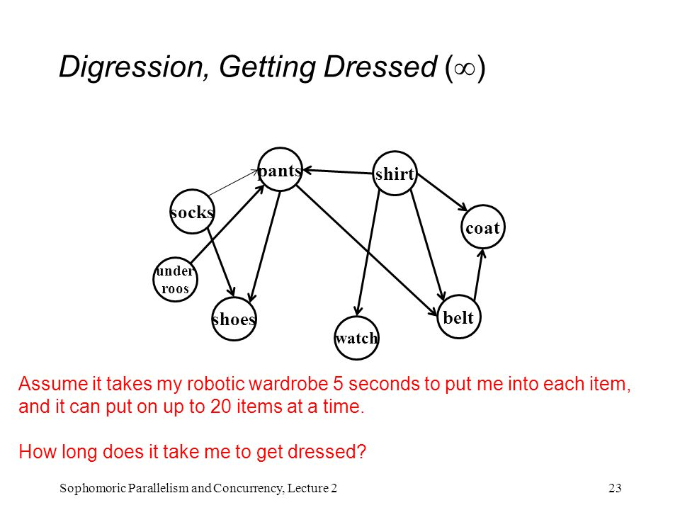 Digression, Getting Dressed (  ) 23Sophomoric Parallelism and Concurrency, Lecture 2 socks shirt shoes pants watch belt coat under roos Assume it takes my robotic wardrobe 5 seconds to put me into each item, and it can put on up to 20 items at a time.