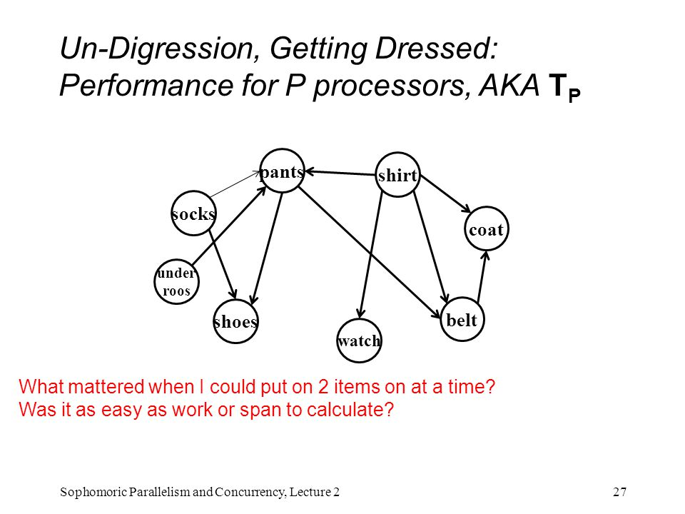 Un-Digression, Getting Dressed: Performance for P processors, AKA T P 27Sophomoric Parallelism and Concurrency, Lecture 2 socks shirt shoes pants watch belt coat under roos What mattered when I could put on 2 items on at a time.