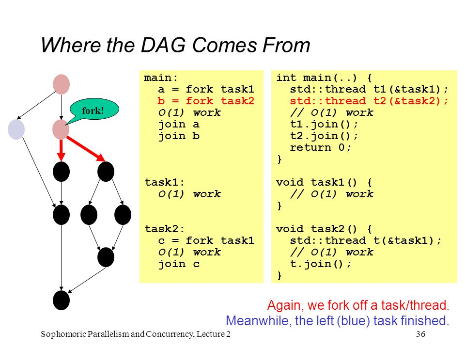 Where the DAG Comes From 36Sophomoric Parallelism and Concurrency, Lecture 2 main: a = fork task1 b = fork task2 O(1) work join a join b task1: O(1) work task2: c = fork task1 O(1) work join c int main(..) { std::thread t1(&task1); std::thread t2(&task2); // O(1) work t1.join(); t2.join(); return 0; } void task1() { // O(1) work } void task2() { std::thread t(&task1); // O(1) work t.join(); } Again, we fork off a task/thread.