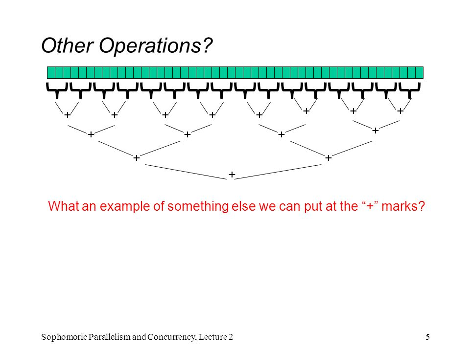"Other Operations? 5Sophomoric Parallelism and Concurrency, Lecture 2 +++++ +++ +++ + ++ + What an example of something else we can put at the ""+"" mark"