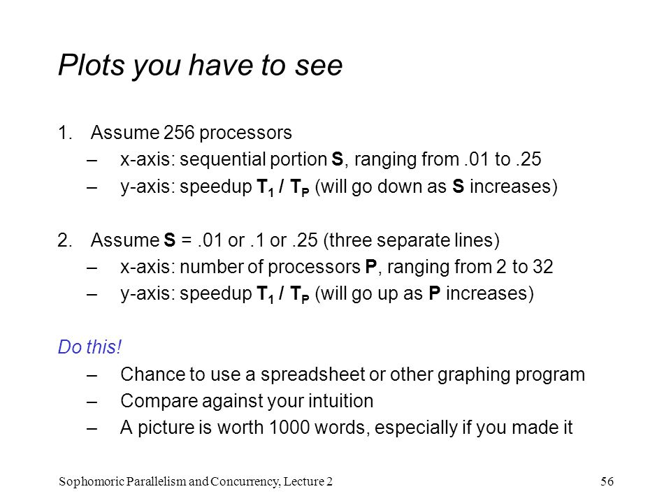 Plots you have to see 1.Assume 256 processors –x-axis: sequential portion S, ranging from.01 to.25 –y-axis: speedup T 1 / T P (will go down as S incre
