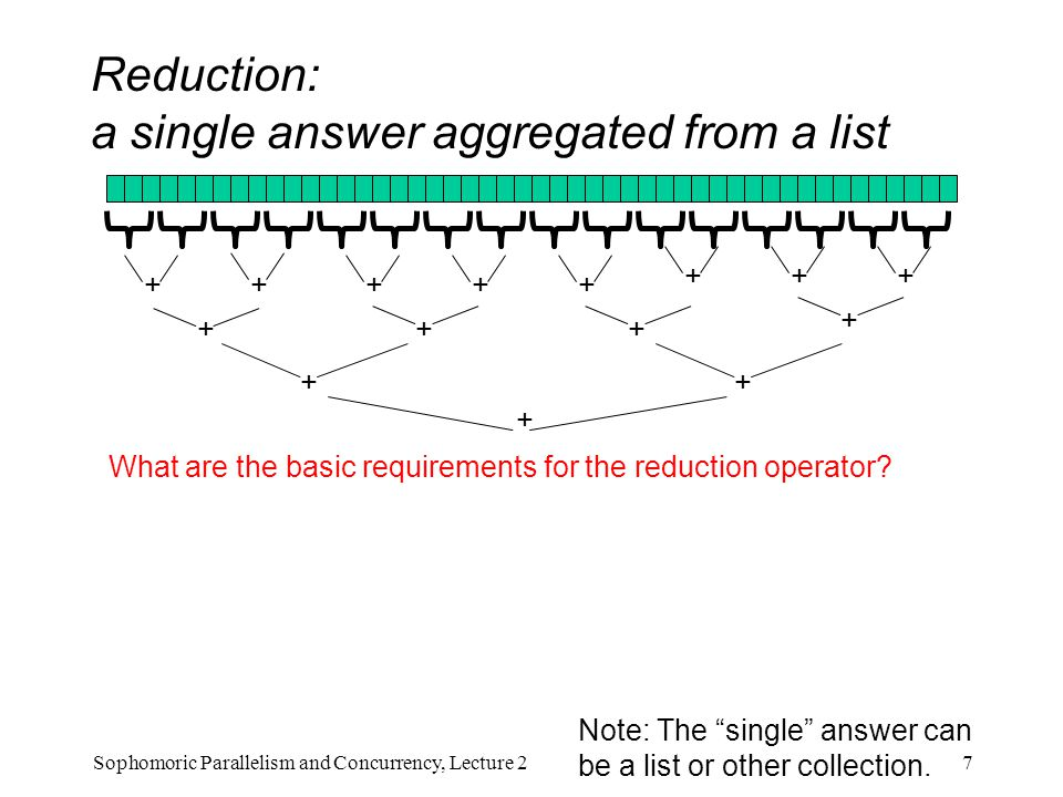Reduction: a single answer aggregated from a list 7Sophomoric Parallelism and Concurrency, Lecture 2 +++++ +++ +++ + ++ + What are the basic requireme
