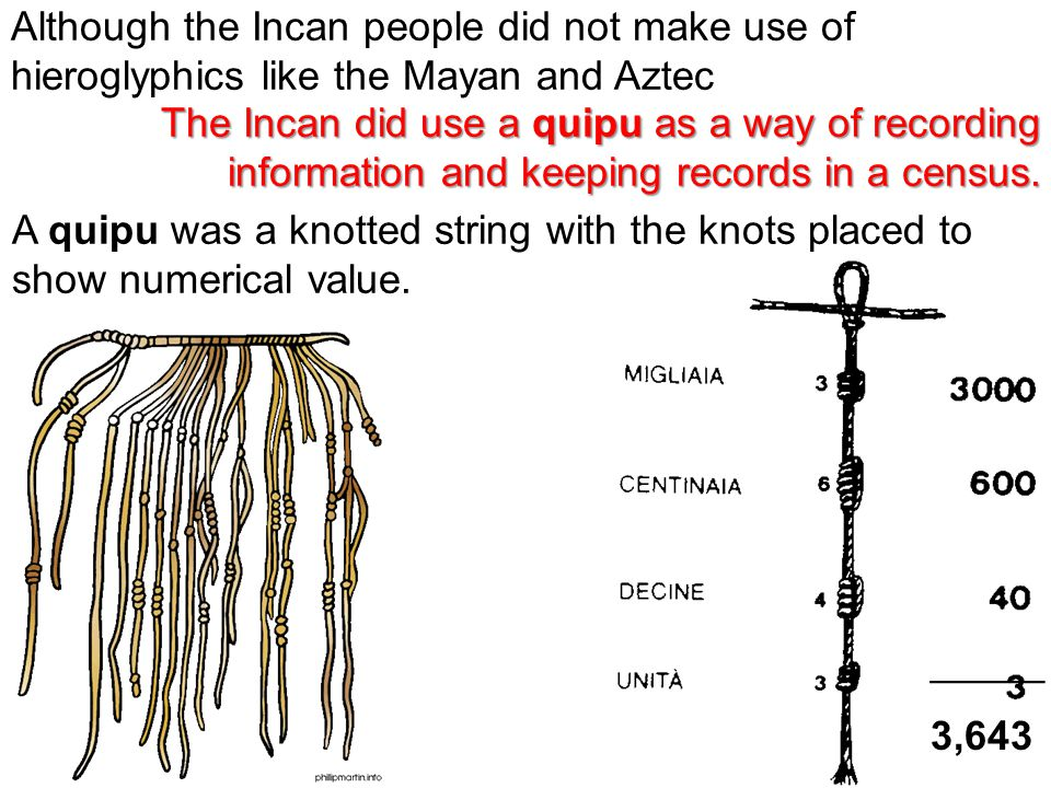 _____ 3,643 Although the Incan people did not make use of hieroglyphics like the Mayan and Aztec The Incan did use a quipu as a way of recording infor