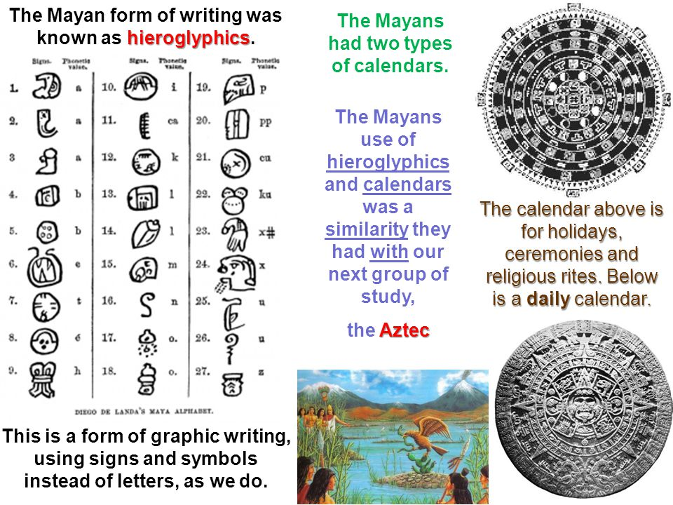 hieroglyphics The Mayan form of writing was known as hieroglyphics. This is a form of graphic writing, using signs and symbols instead of letters, as