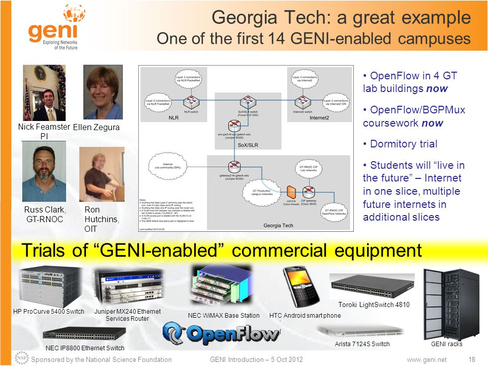 Sponsored by the National Science Foundation18GENI Introduction – 5 Oct 2012www.geni.net Toroki LightSwitch 4810 Georgia Tech: a great example One of the first 14 GENI-enabled campuses Nick Feamster PI Russ Clark, GT-RNOC Ellen Zegura Ron Hutchins, OIT OpenFlow in 4 GT lab buildings now OpenFlow/BGPMux coursework now Dormitory trial Students will live in the future – Internet in one slice, multiple future internets in additional slices Trials of GENI-enabled commercial equipment Arista 7124S Switch HP ProCurve 5400 SwitchJuniper MX240 Ethernet Services Router NEC IP8800 Ethernet Switch NEC WiMAX Base Station HTC Android smart phone GENI racks
