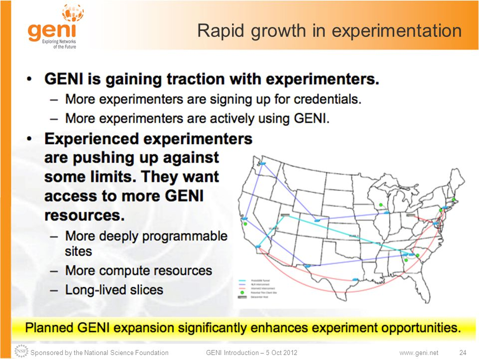Sponsored by the National Science Foundation24GENI Introduction – 5 Oct 2012www.geni.net Rapid growth in experimentation