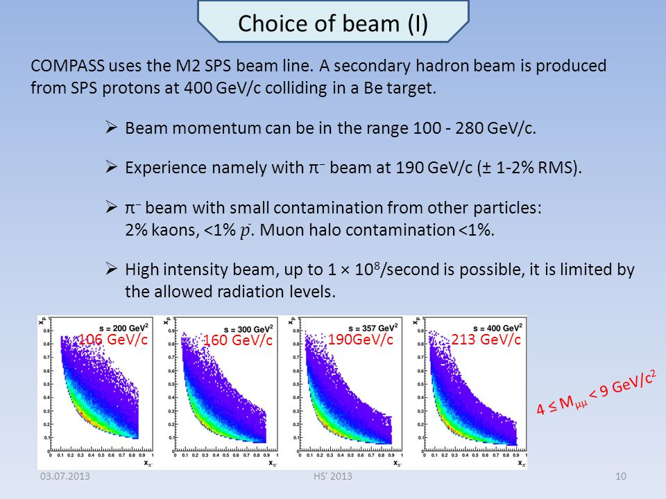 03.07.2013HS' 201310 Choice of beam (I) COMPASS uses the M2 SPS beam line. A secondary hadron beam is produced from SPS protons at 400 GeV/c colliding