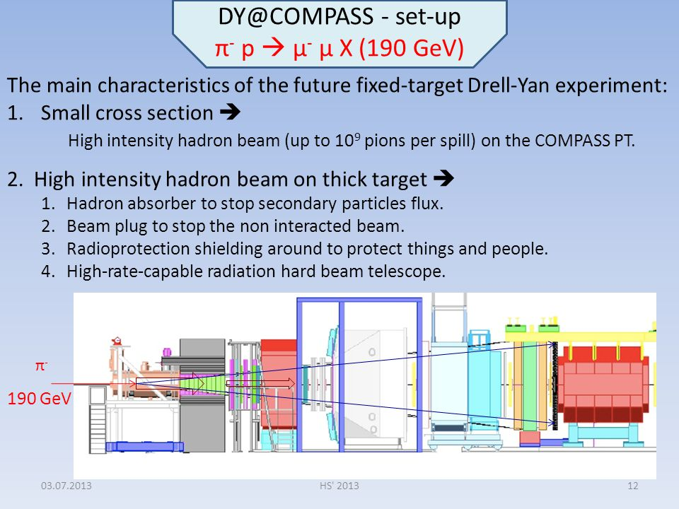 The main characteristics of the future fixed-target Drell-Yan experiment: 1.Small cross section  High intensity hadron beam (up to 10 9 pions per spi