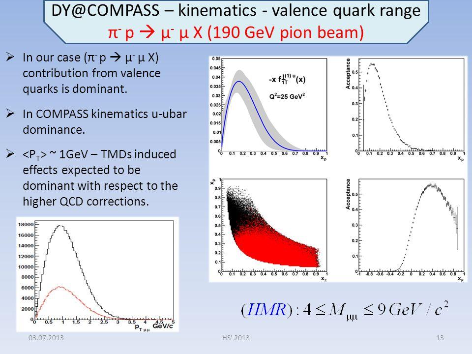 DY@COMPASS – kinematics - valence quark range π - p  μ - μ X (190 GeV pion beam) 03.07.201313HS' 2013  In our case (π - p  μ - μ X) contribution fr