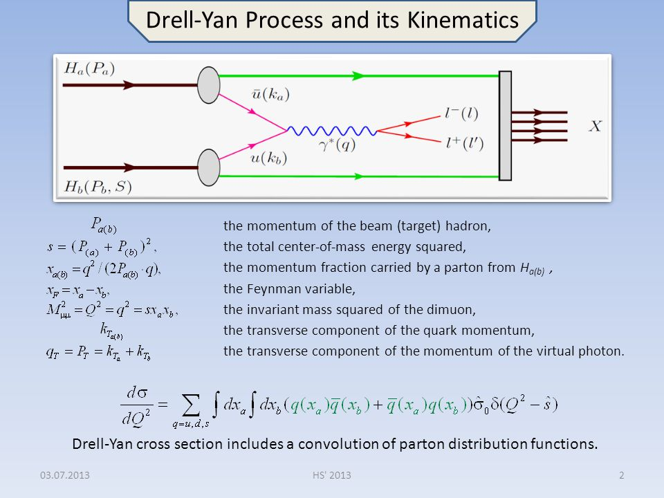 Drell-Yan Process and its Kinematics Drell-Yan cross section includes a convolution of parton distribution functions. the momentum of the beam (target