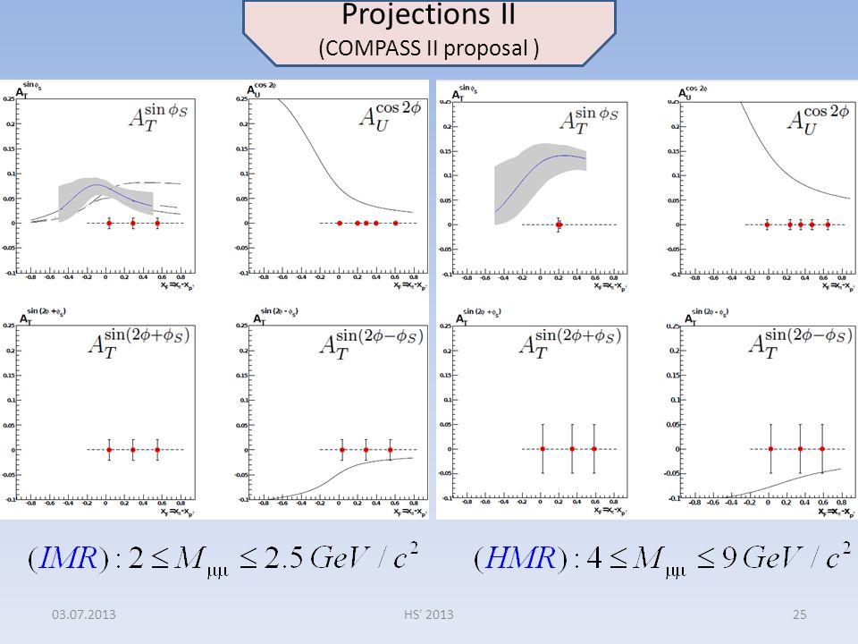 Projections II (COMPASS II proposal ) 03.07.201325HS' 2013