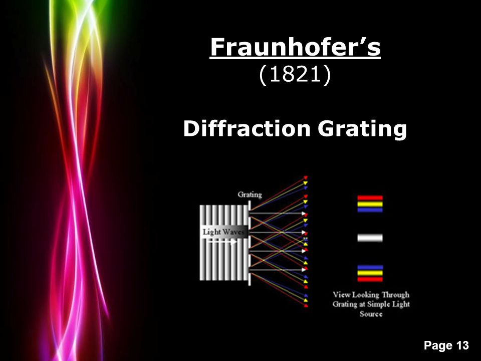 Powerpoint Templates Page 13 Fraunhofer's (1821) Diffraction Grating