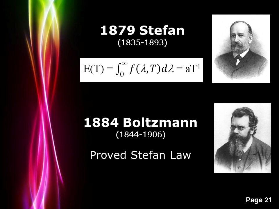 Powerpoint Templates Page 21 1884 Boltzmann (1844-1906) Proved Stefan Law 1879 Stefan (1835-1893)