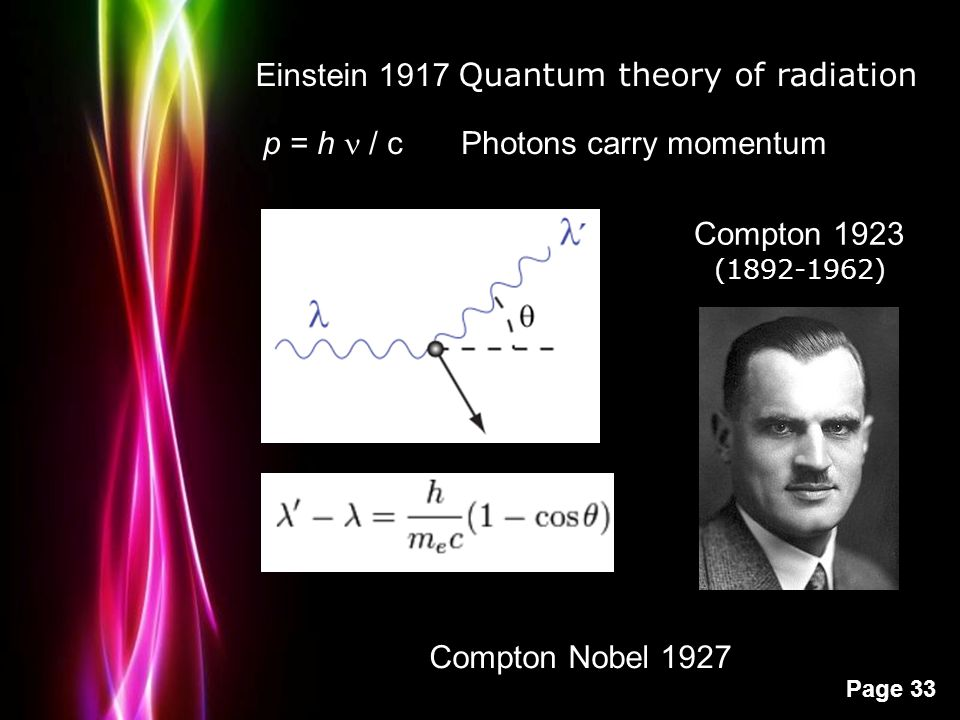 Powerpoint Templates Page 33 Einstein 1917 Quantum theory of radiation p = h / cPhotons carry momentum Compton 1923 (1892-1962) Compton Nobel 1927