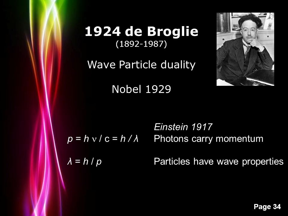 Powerpoint Templates Page 34 1924 de Broglie (1892-1987) Wave Particle duality Nobel 1929 Einstein 1917 p = h / c = h / λPhotons carry momentum λ = h