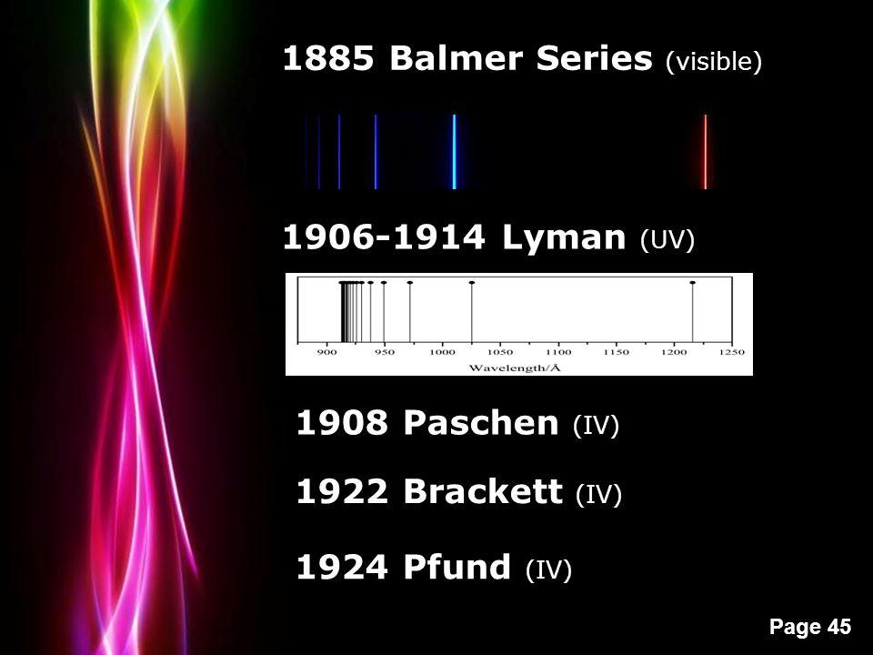 Powerpoint Templates Page 45 1885 Balmer Series (visible) 1906-1914 Lyman (UV) 1908 Paschen (IV) 1922 Brackett (IV) 1924 Pfund (IV)