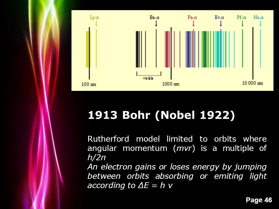 Powerpoint Templates Page 46 1913 Bohr (Nobel 1922) Rutherford model limited to orbits where angular momentum (mvr) is a multiple of h/2π An electron