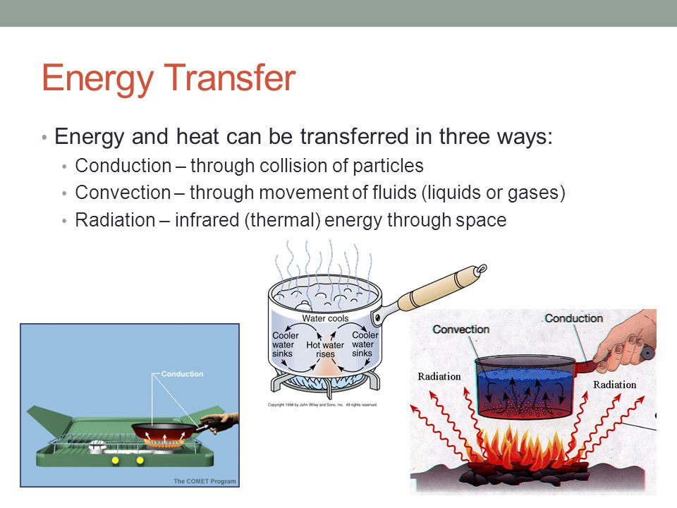Energy Transfer Energy and heat can be transferred in three ways: Conduction – through collision of particles Convection – through movement of fluids (liquids or gases) Radiation – infrared (thermal) energy through space