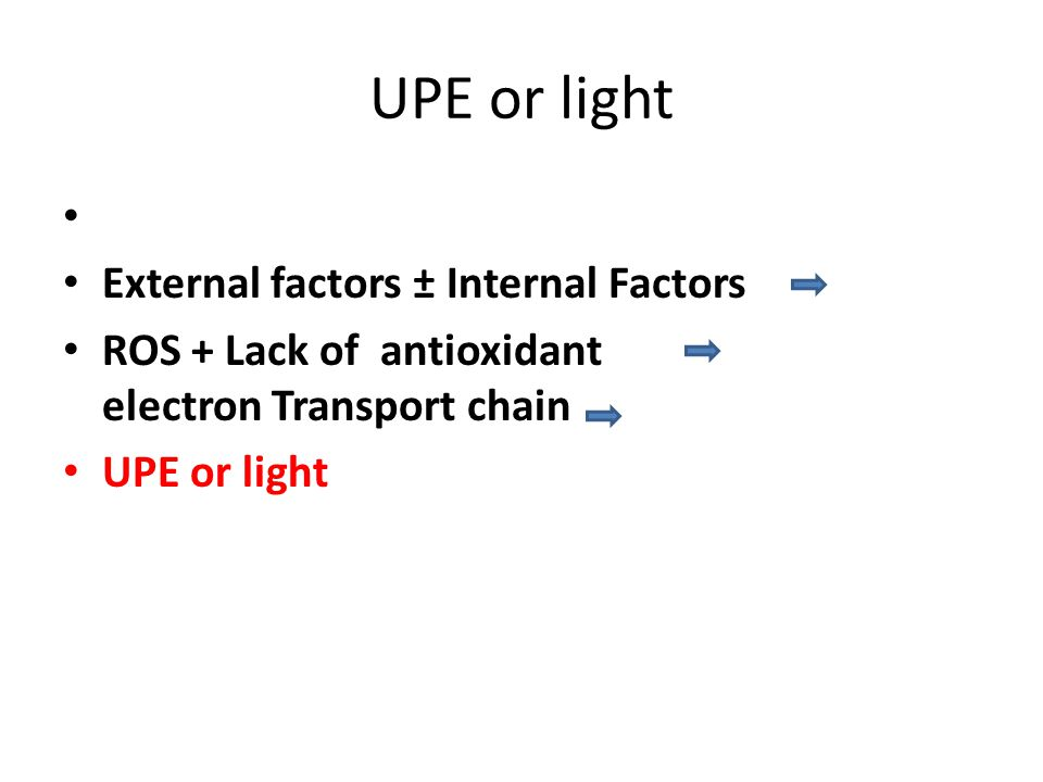 UPE or light External factors ± Internal Factors ROS + Lack of antioxidant electron Transport chain UPE or light