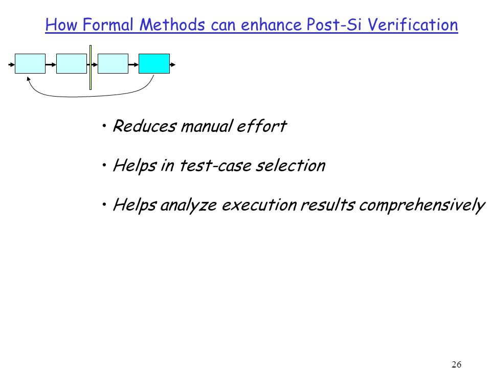 26 How Formal Methods can enhance Post-Si Verification Reduces manual effort Helps in test-case selection Helps analyze execution results comprehensively