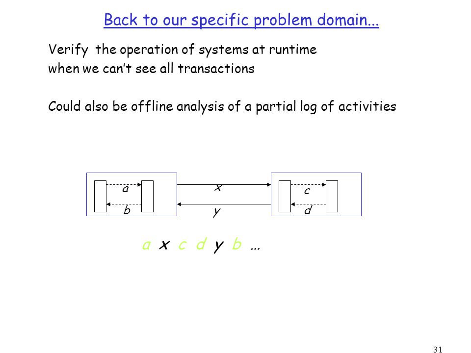 31 Back to our specific problem domain...