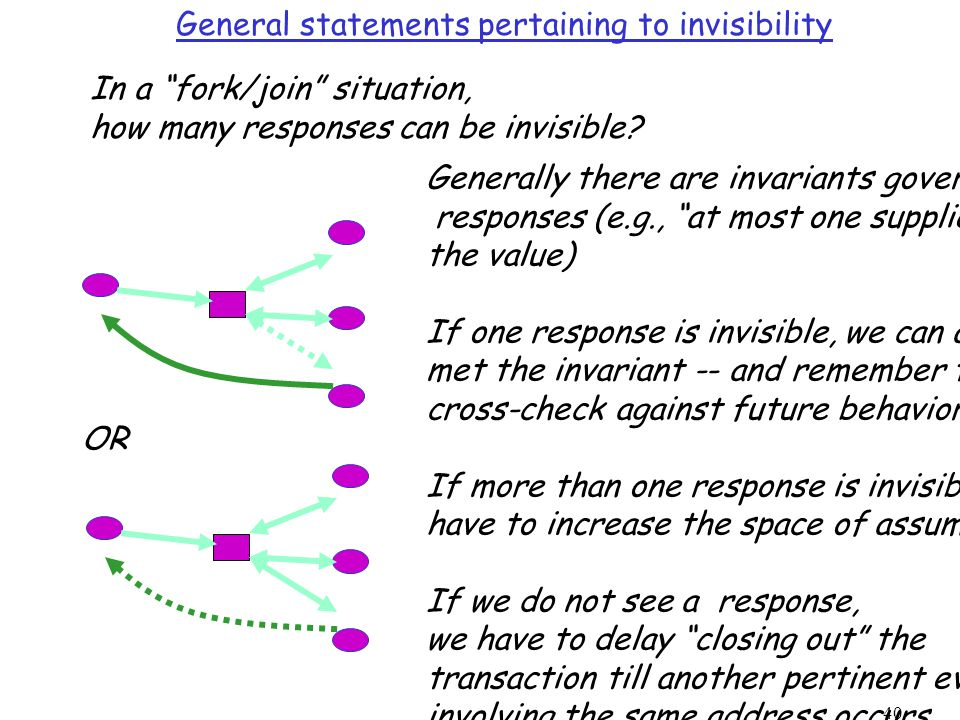 40 General statements pertaining to invisibility OR In a fork/join situation, how many responses can be invisible.