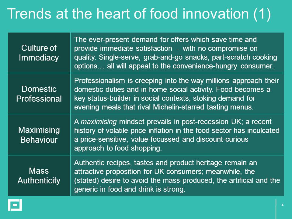 44 Trends at the heart of food innovation (1) Culture of Immediacy Maximising Behaviour Mass Authenticity Domestic Professional The ever-present demand for offers which save time and provide immediate satisfaction - with no compromise on quality.