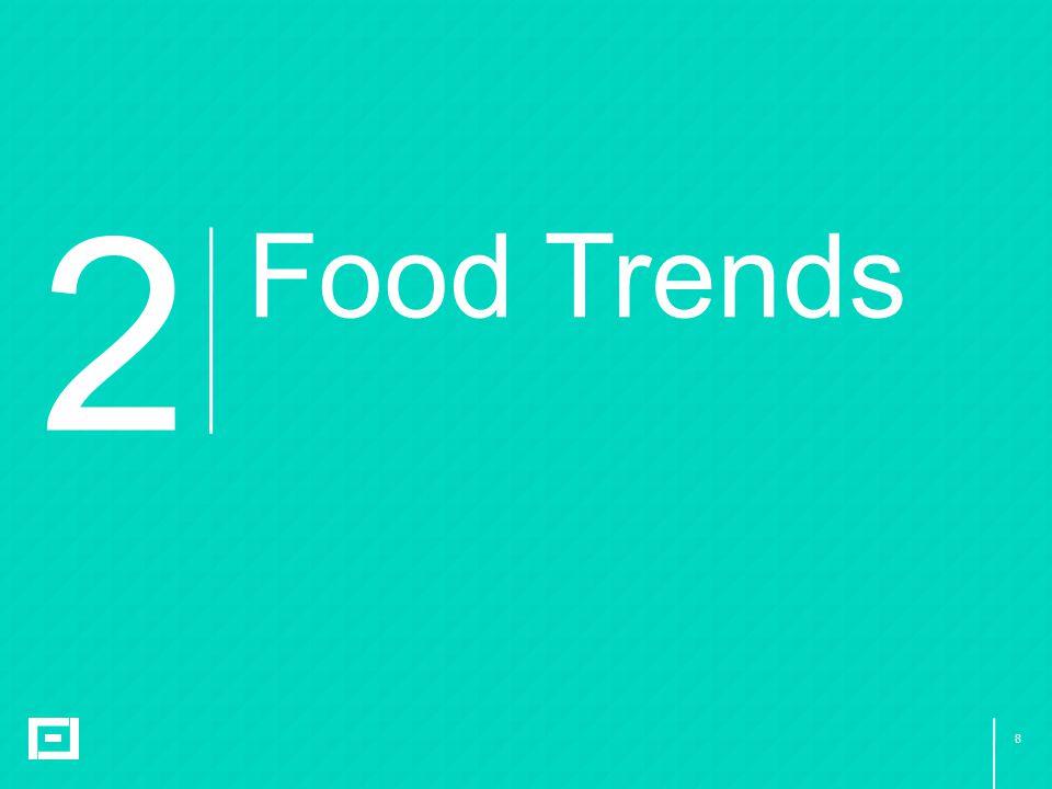 88 Food Trends 2