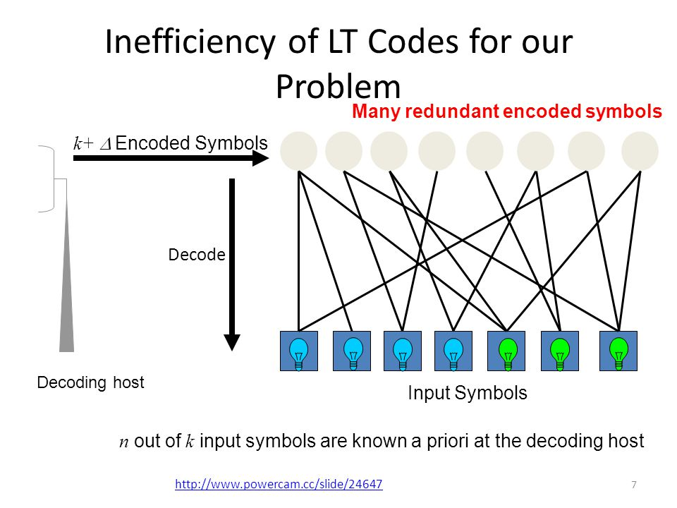 Inefficiency of LT Codes for our Problem k+  Encoded Symbols Decoding host Decode Input Symbols n out of k input symbols are known a priori at the decoding host Many redundant encoded symbols 7 http://www.powercam.cc/slide/24647