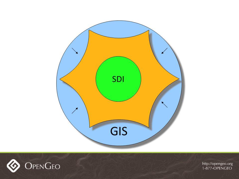 GIS SDI