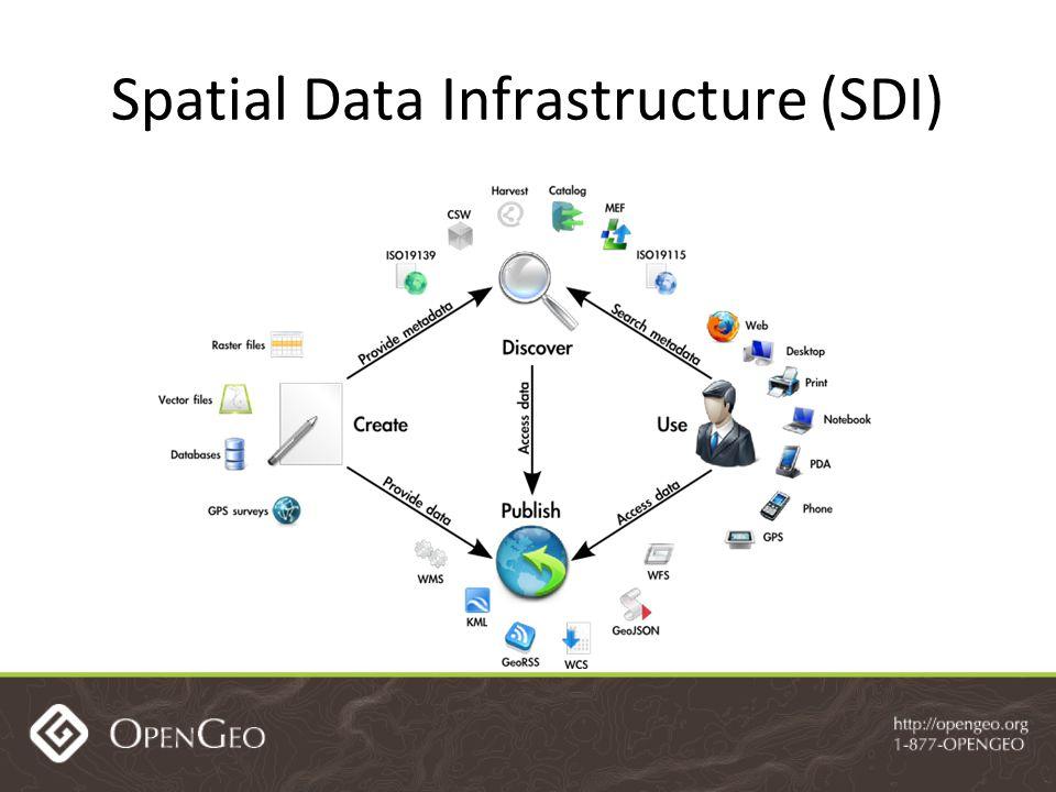 Open Data Skepticism Isn t GeoNode an open data platform.